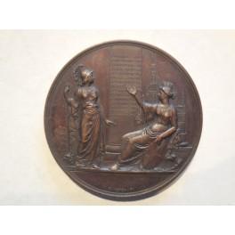 Medaglia a ricordo del 6 congresso degli scienziati a Milano 1844